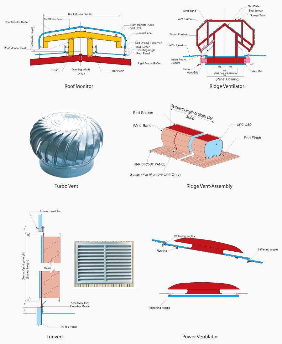 major steel building technology ltd.::